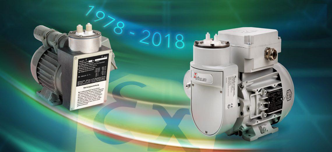 40 Jahre Atex Pumpen. Bild: Bühler Technologies