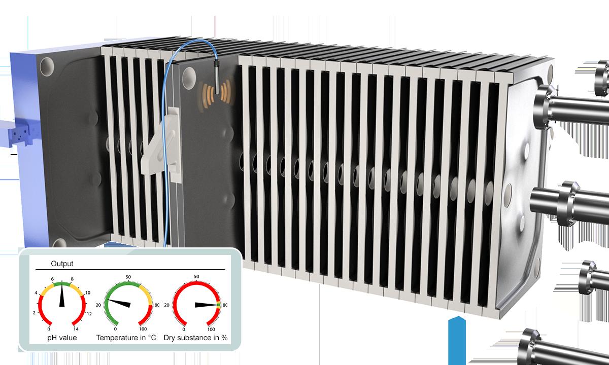 Die intelligente ANDRITZ-Filterpresse setzt neue Maßstäbe in der Digitalisierung. Metris addIQ ist ein Steuerungssystem auf dem neuesten Stand der Technik, das Daten in intelligentes Verhalten der Filterpresse übersetzt und diese somit einfacher und sicherer bedient werden kann. IIoT für Filterpressen stellt sicher, dass die Produktivität maximiert wird.