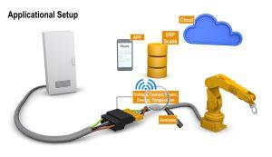 Der smarte Steckverbinder befindet sich innerhalb der Anschlussleitung und erfasst dort verschiedene elektrische Werte und überträgt diese z.B. in eine APP, Cloud oder in ERP oder SCADA-Systeme. Bild: Weidmüller