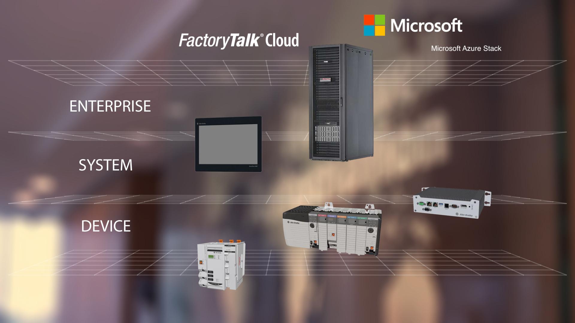 Microsoft, Rockwell