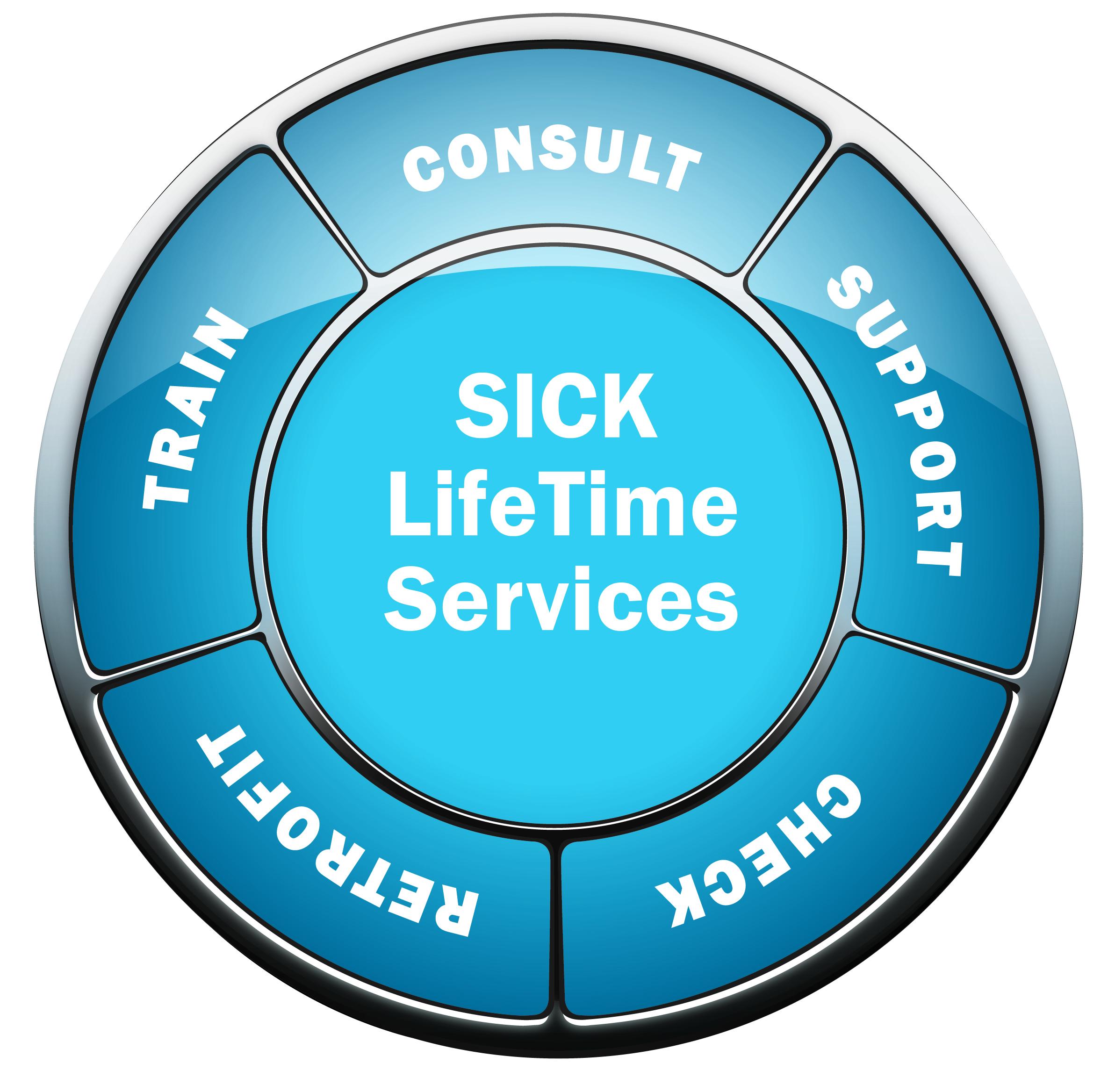 Der Digitale Wartungsmanager bietet die Möglichkeit, die gesamte Sick-Feldinstrumentierung zu verwalten, zu visualisieren und in ein durchgängiges Wartungs- und Dokumentationsmanagement zu integrieren. Wartungsarbeiten können so vorausschauend geplant und durchgeführt werden.