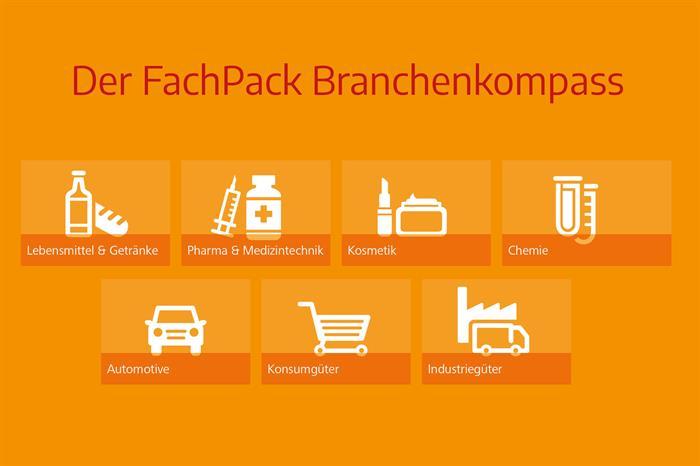 FachPack 2018: Europäische Verpackungswirtschaft unter einem Dach